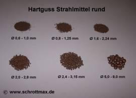005 Hartguss Gh 0,8 bis 1,25 mm Strahlmittel - Bild vergrößern